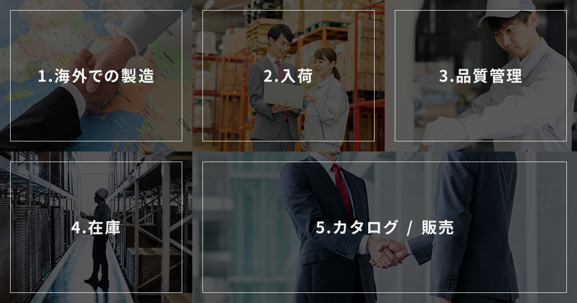 1.海外での製造・2.入荷・3.品質管理・4.在庫・5.カタログ/販売